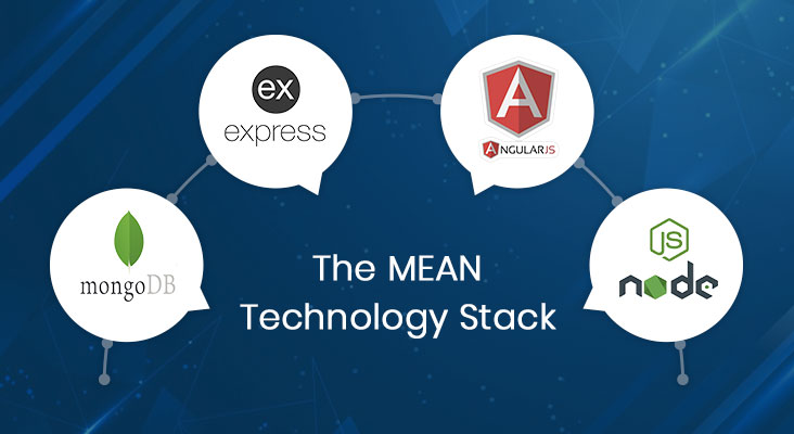 The MEAN Technology Stack