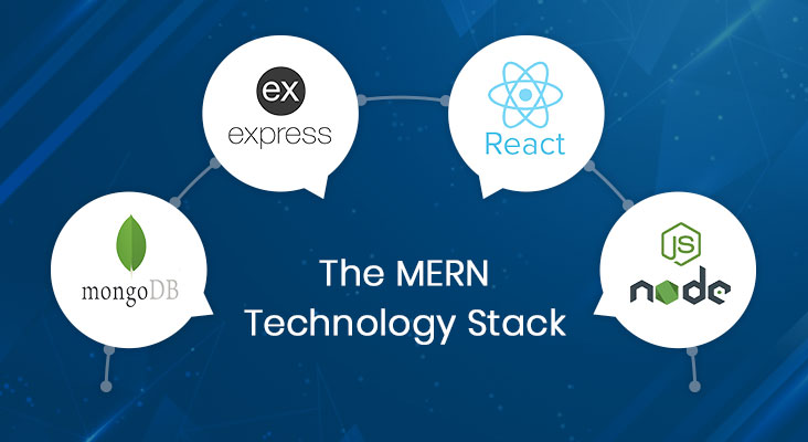 The MERN Technology Stack