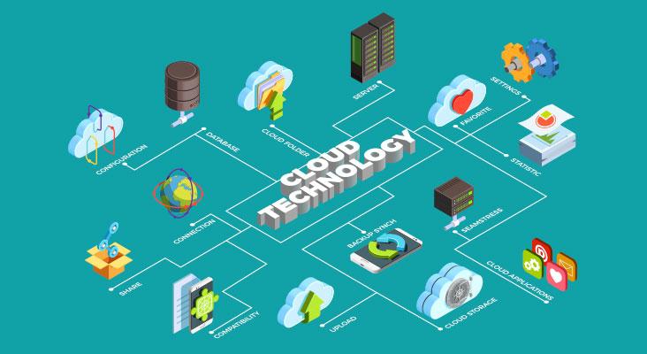 The Serverless Technology Stack